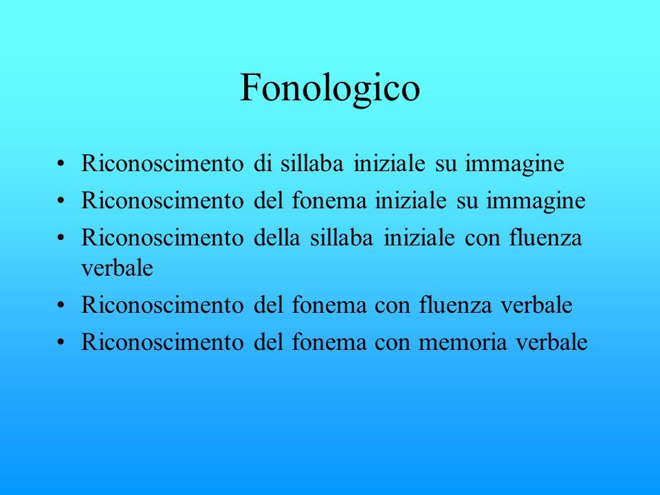 Fonologico Riconoscimento di sillaba iniziale su immagine Riconoscimento del fonema iniziale su immagine Riconoscimento della sillaba iniziale con flu