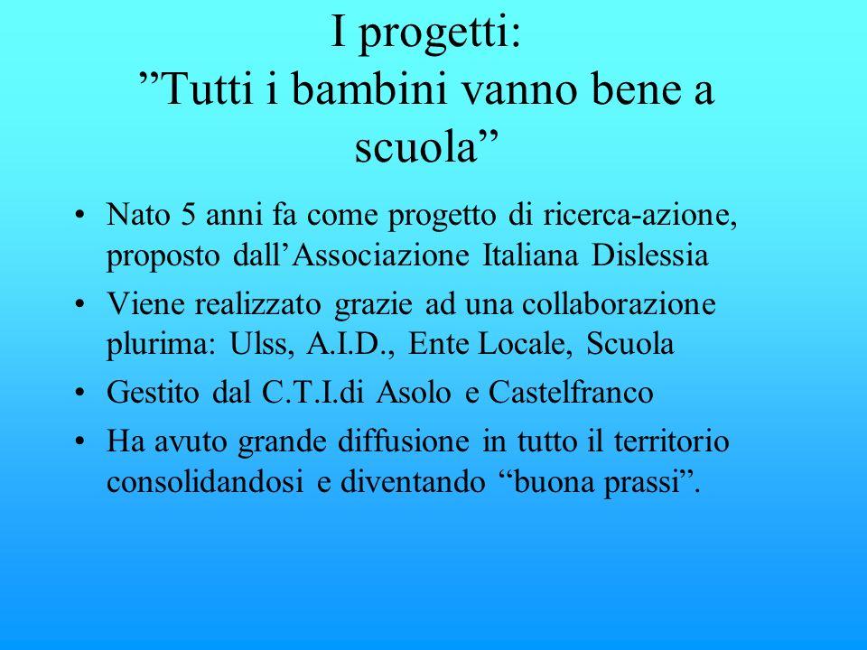 I progetti: Tutti i bambini vanno bene a scuola Nato 5 anni fa come progetto di ricerca-azione, proposto dallAssociazione Italiana Dislessia Viene rea