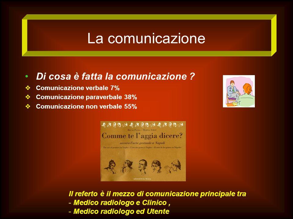 La comunicazione Di cosa è fatta la comunicazione ? Comunicazione verbale 7% Comunicazione paraverbale 38% Comunicazione non verbale 55% Il referto è