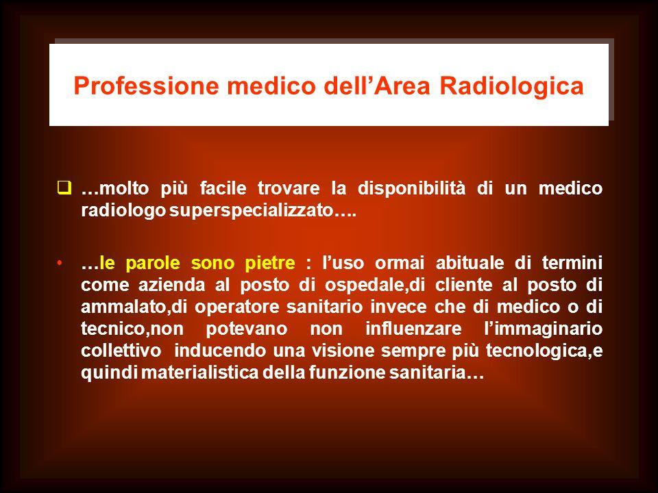 Professione medico dellArea Radiologica …molto più facile trovare la disponibilità di un medico radiologo superspecializzato…. …le parole sono pietre