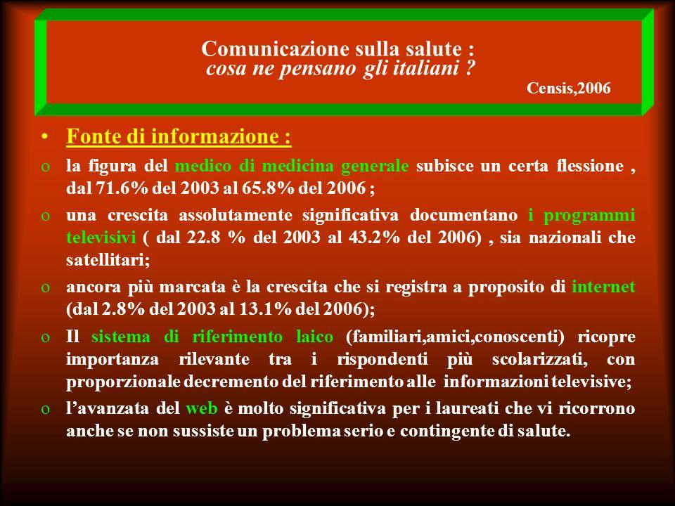 Comunicazione sulla salute : cosa ne pensano gli italiani ? Censis,2006 Fonte di informazione : ola figura del medico di medicina generale subisce un