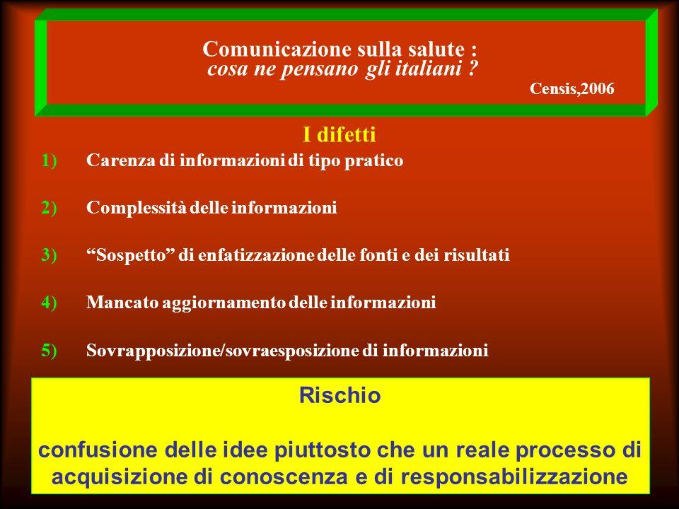 Comunicazione sulla salute : cosa ne pensano gli italiani ? Censis,2006 I difetti 1)Carenza di informazioni di tipo pratico 2)Complessità delle inform