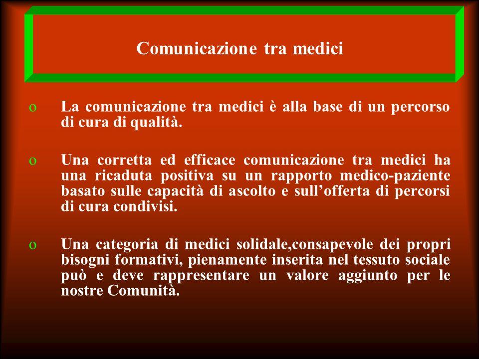 Comunicazione tra medici oLa comunicazione tra medici è alla base di un percorso di cura di qualità. oUna corretta ed efficace comunicazione tra medic