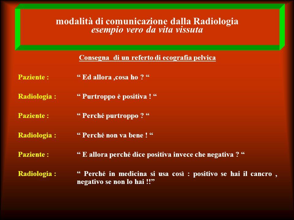 modalità di comunicazione dalla Radiologia esempio vero da vita vissuta Consegna di un referto di ecografia pelvica Paziente : Ed allora,cosa ho ? Rad