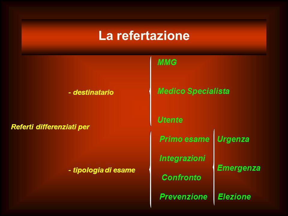 La refertazione MMG Medico Specialista Utente Primo esameUrgenza Integrazioni Emergenza Confronto Prevenzione Elezione - destinatario Referti differen