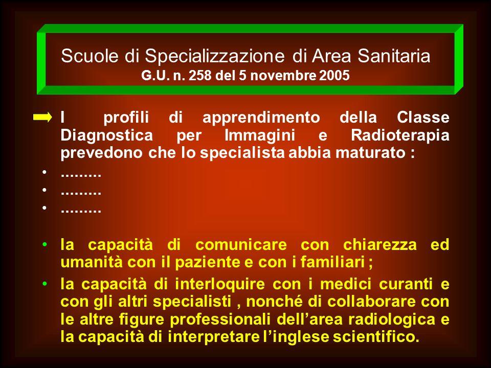 Scuole di Specializzazione di Area Sanitaria G.U. n. 258 del 5 novembre 2005 I profili di apprendimento della Classe Diagnostica per Immagini e Radiot