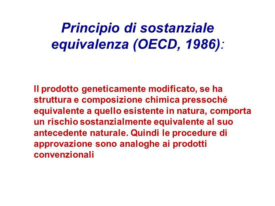 Principio di sostanziale equivalenza (OECD, 1986): ll prodotto geneticamente modificato, se ha struttura e composizione chimica pressoché equivalente