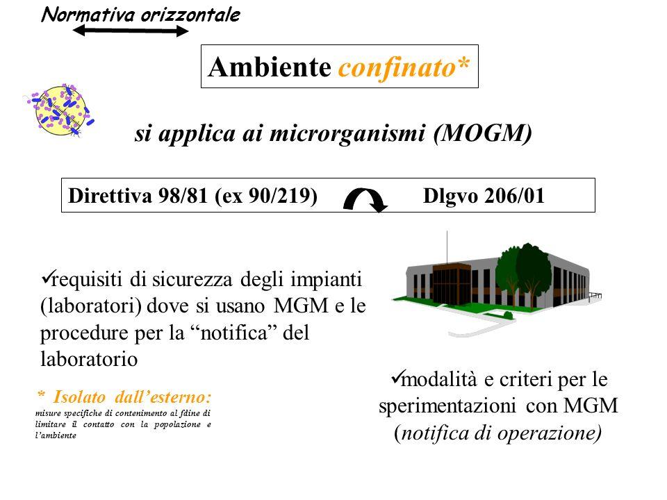 Direttiva 98/81 (ex 90/219) Dlgvo 206/01 requisiti di sicurezza degli impianti (laboratori) dove si usano MGM e le procedure per la notifica del labor