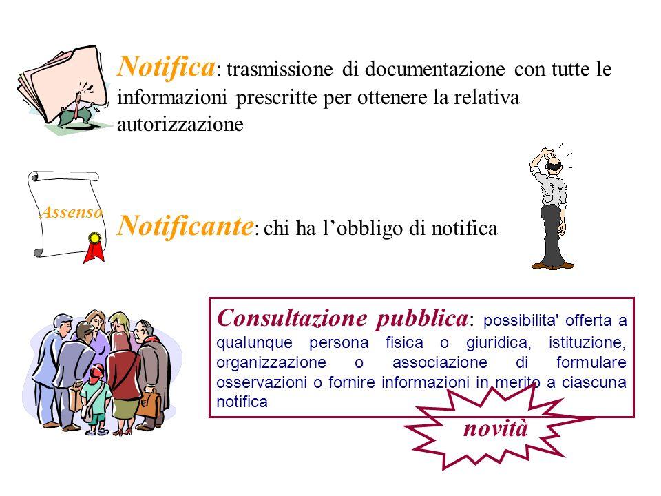 Notifica : trasmissione di documentazione con tutte le informazioni prescritte per ottenere la relativa autorizzazione Notificante : chi ha lobbligo d