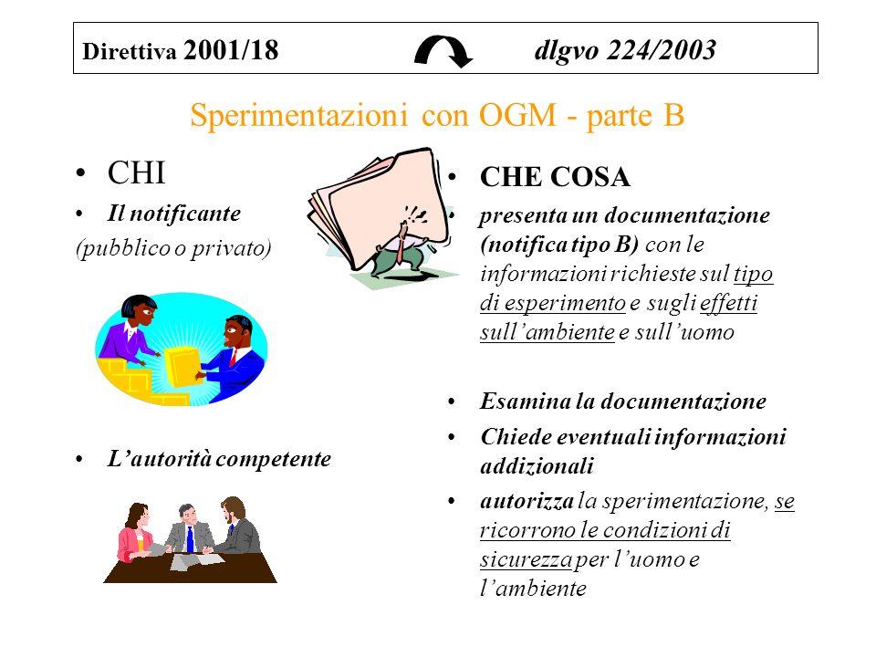 Sperimentazioni con OGM - parte B CHI Il notificante (pubblico o privato) Lautorità competente CHE COSA presenta un documentazione (notifica tipo B) c