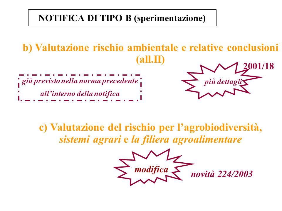 b) Valutazione rischio ambientale e relative conclusioni (all.II) c) Valutazione del rischio per lagrobiodiversità, sistemi agrari e la filiera agroal
