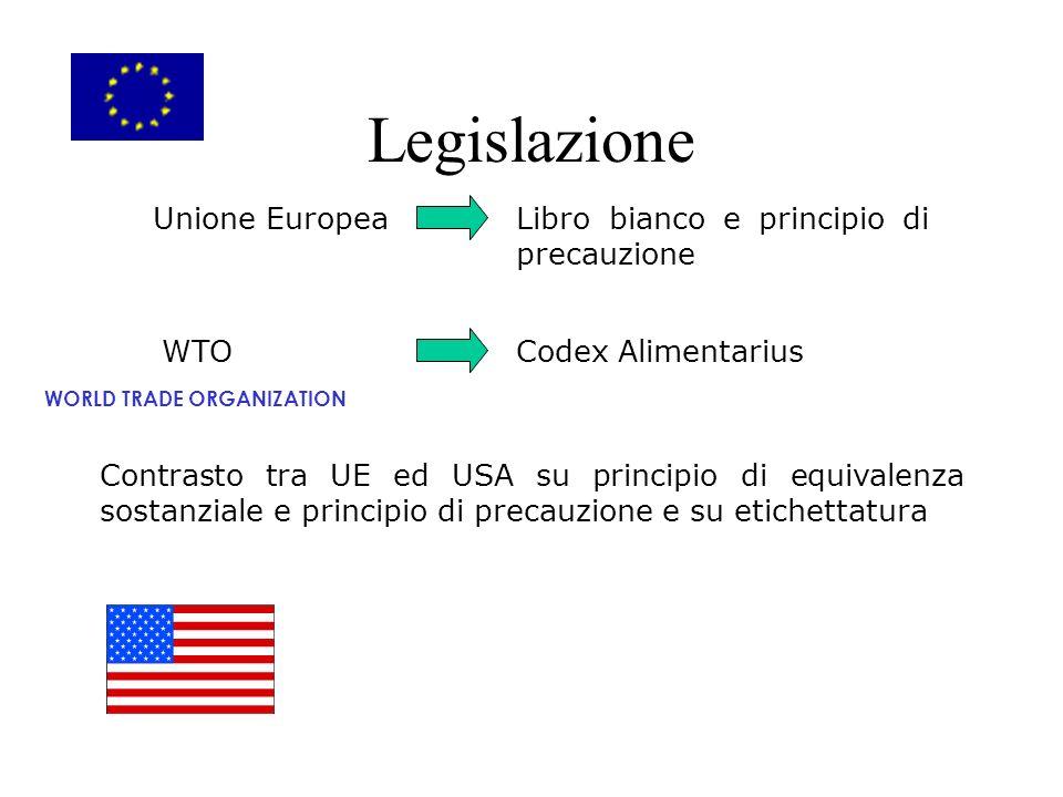 Legislazione Unione EuropeaLibro bianco e principio di precauzione WTOCodex Alimentarius Contrasto tra UE ed USA su principio di equivalenza sostanzia