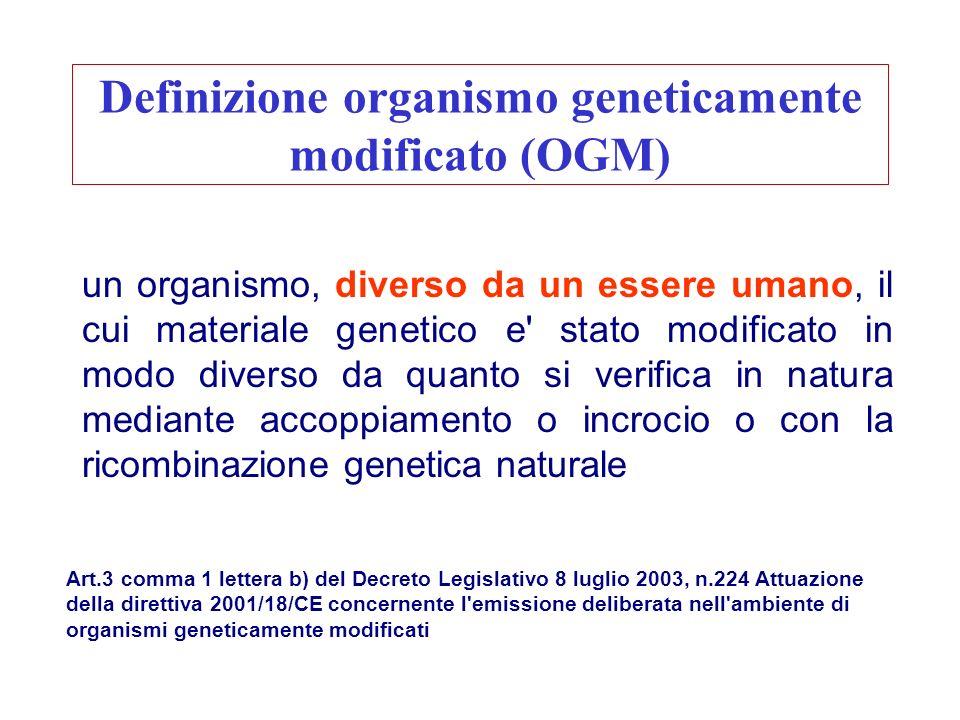Definizione organismo geneticamente modificato (OGM) Art.3 comma 1 lettera b) del Decreto Legislativo 8 luglio 2003, n.224 Attuazione della direttiva