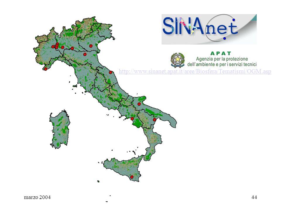 marzo 200444 http://www.sinanet.apat.it/aree/Biosfera/Tematismi/OGM.asp
