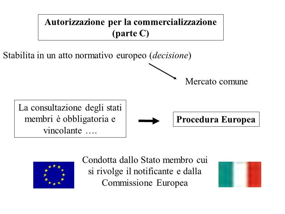 Autorizzazione per la commercializzazione (parte C) Stabilita in un atto normativo europeo (decisione) Condotta dallo Stato membro cui si rivolge il n