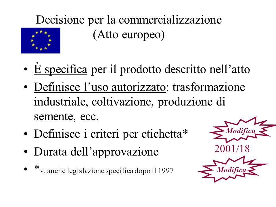 Decisione per la commercializzazione (Atto europeo) È specifica per il prodotto descritto nellatto Definisce luso autorizzato: trasformazione industri