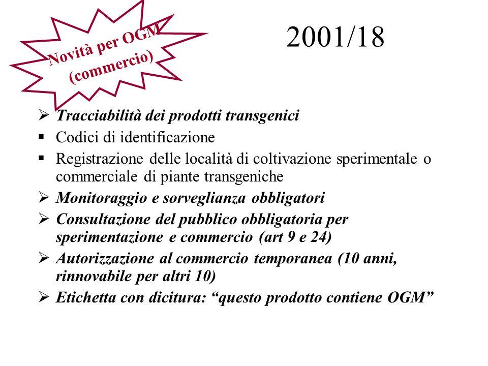 2001/18 Tracciabilità dei prodotti transgenici Codici di identificazione Registrazione delle località di coltivazione sperimentale o commerciale di pi