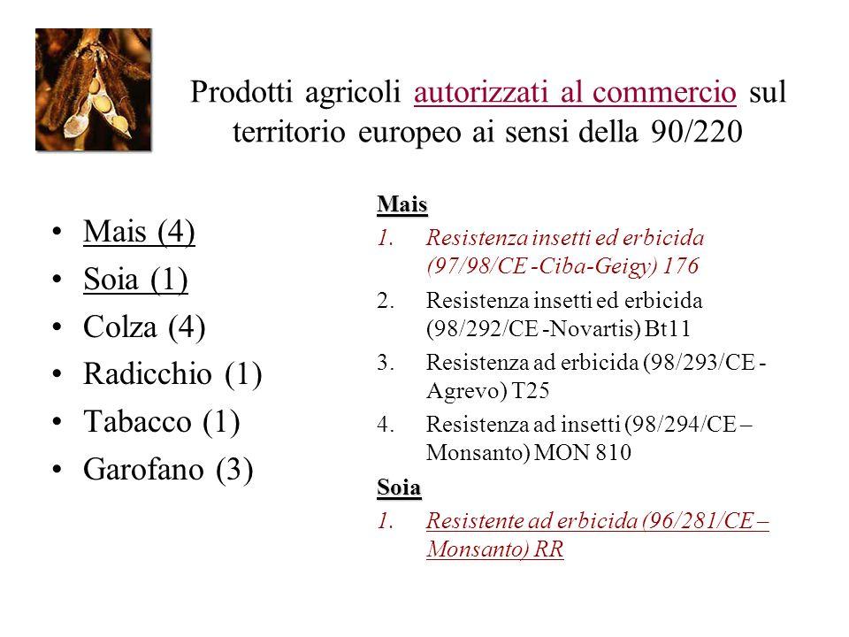 Prodotti agricoli autorizzati al commercio sul territorio europeo ai sensi della 90/220 Mais (4) Soia (1) Colza (4) Radicchio (1) Tabacco (1) Garofano