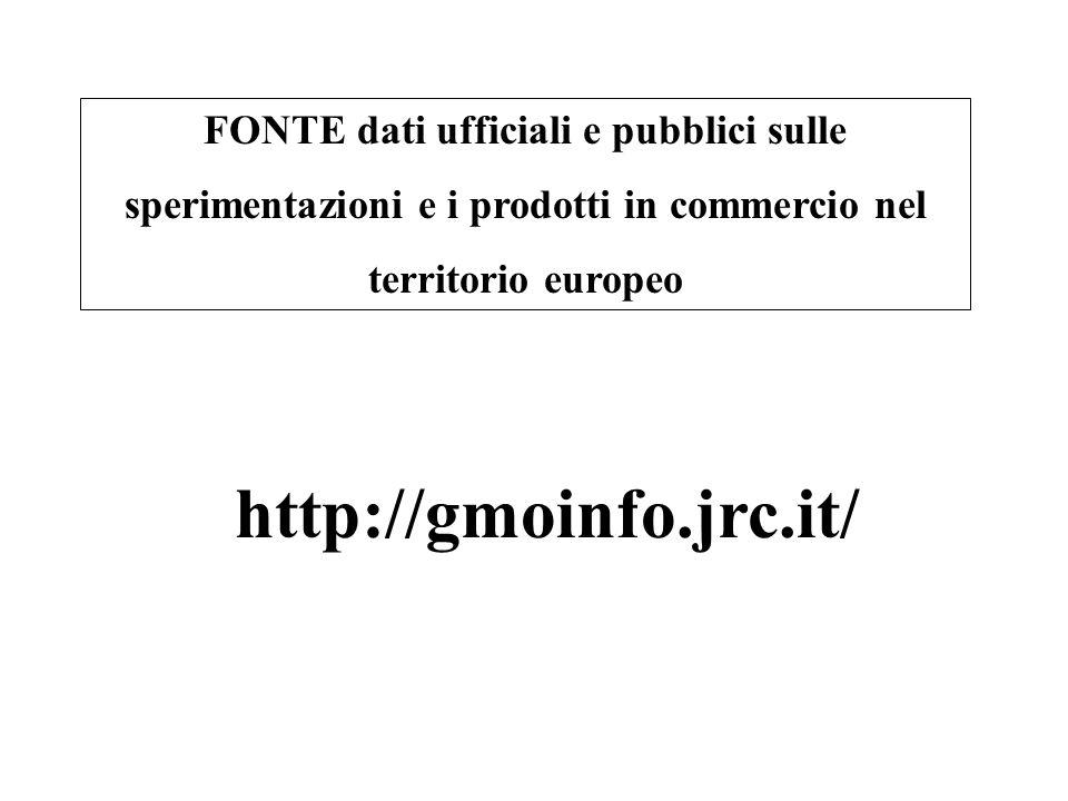 FONTE dati ufficiali e pubblici sulle sperimentazioni e i prodotti in commercio nel territorio europeo