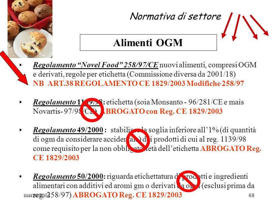 marzo 200468 Regolamento Novel Food 258/97/CE nuovi alimenti, compresi OGM e derivati, regole per etichetta (Commissione diversa da 2001/18) NB ART.38