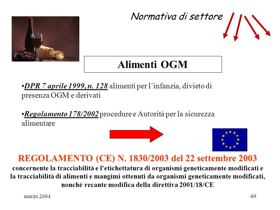 marzo 200469 Alimenti OGM Normativa di settore DPR 7 aprile 1999, n. 128 alimenti per linfanzia, divieto di presenza OGM e derivati Regolamento 178/20