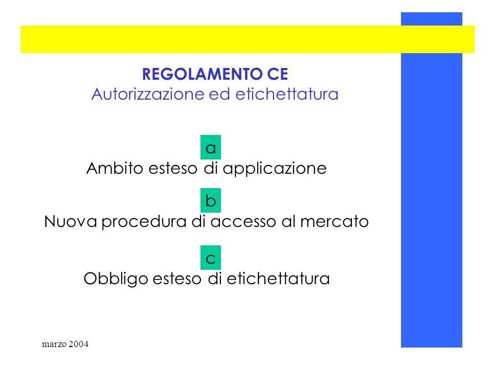 marzo 200473 REGOLAMENTO CE Autorizzazione ed etichettatura Ambito esteso di applicazione a Nuova procedura di accesso al mercato b Obbligo esteso di