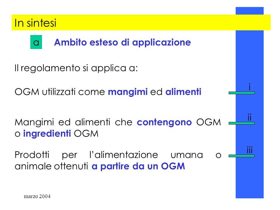 marzo 200474 In sintesi Ambito esteso di applicazione OGM utilizzati come mangimi ed alimenti Mangimi ed alimenti che contengono OGM o ingredienti OGM