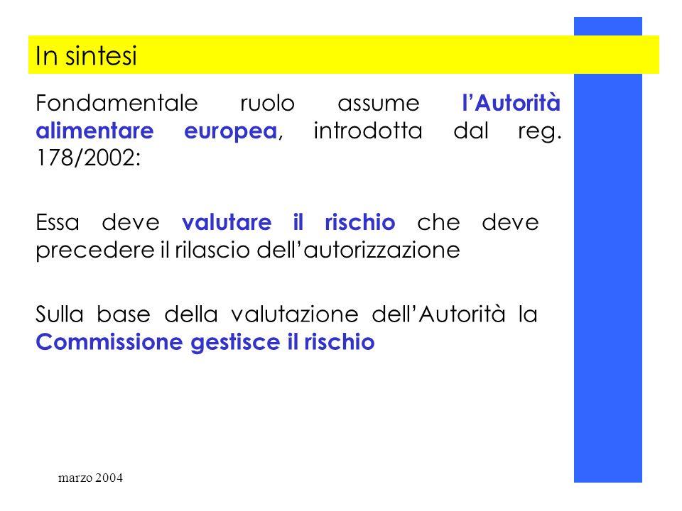 marzo 200477 In sintesi Fondamentale ruolo assume lAutorità alimentare europea, introdotta dal reg. 178/2002: Essa deve valutare il rischio che deve p