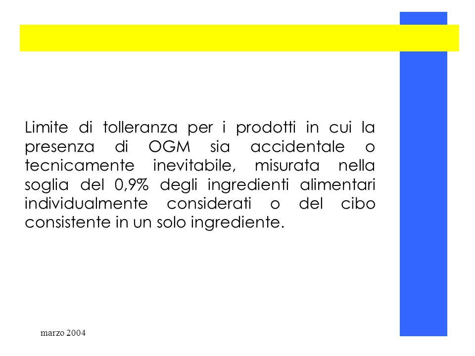 marzo 200487 Limite di tolleranza per i prodotti in cui la presenza di OGM sia accidentale o tecnicamente inevitabile, misurata nella soglia del 0,9%