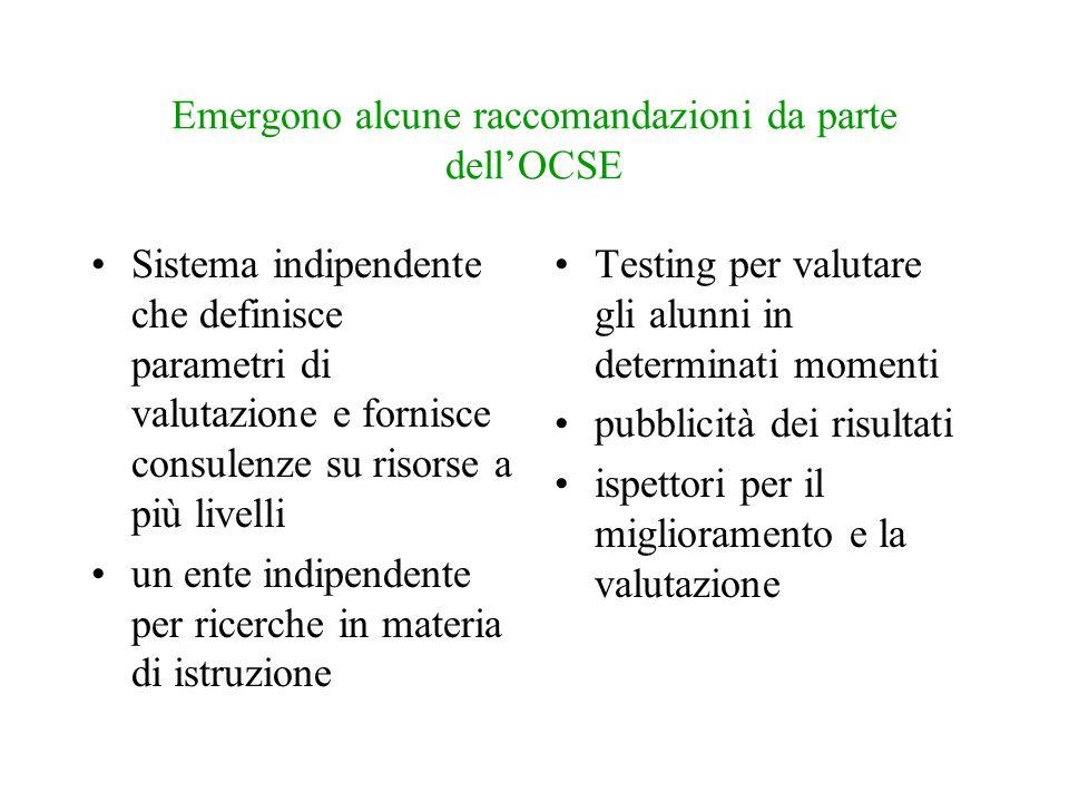 Emergono alcune raccomandazioni da parte dellOCSE Sistema indipendente che definisce parametri di valutazione e fornisce consulenze su risorse a più livelli un ente indipendente per ricerche in materia di istruzione Testing per valutare gli alunni in determinati momenti pubblicità dei risultati ispettori per il miglioramento e la valutazione