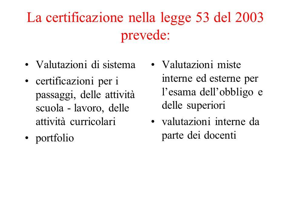 La certificazione nella legge 53 del 2003 prevede: Valutazioni di sistema certificazioni per i passaggi, delle attività scuola - lavoro, delle attività curricolari portfolio Valutazioni miste interne ed esterne per lesama dellobbligo e delle superiori valutazioni interne da parte dei docenti