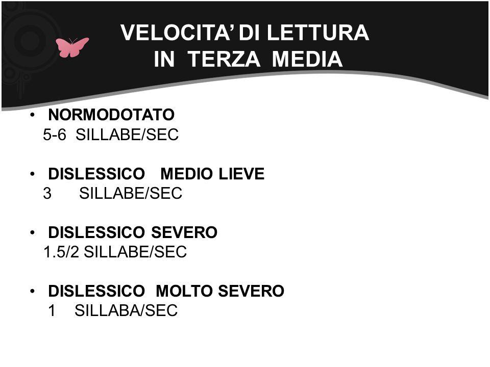 VELOCITA DI LETTURA IN TERZA MEDIA NORMODOTATO 5-6 SILLABE/SEC DISLESSICO MEDIO LIEVE 3 SILLABE/SEC DISLESSICO SEVERO 1.5/2 SILLABE/SEC DISLESSICO MOL