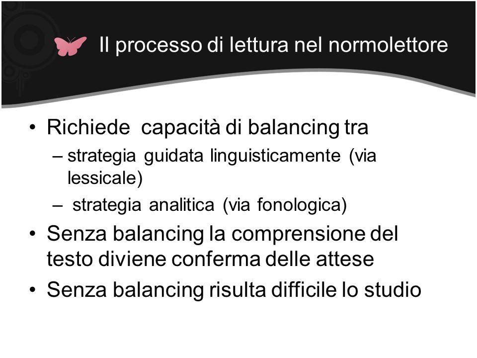 Il processo di lettura nel normolettore Richiede capacità di balancing tra –strategia guidata linguisticamente (via lessicale) – strategia analitica (