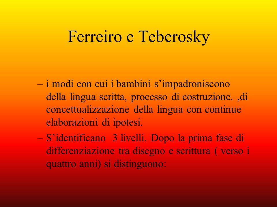 Ferreiro e Teberosky –i modi con cui i bambini simpadroniscono della lingua scritta, processo di costruzione.,di concettualizzazione della lingua con