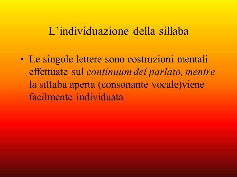 Lindividuazione della sillaba Le singole lettere sono costruzioni mentali effettuate sul continuum del parlato, mentre la sillaba aperta (consonante v