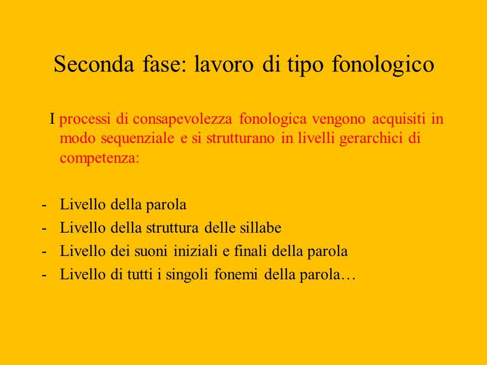 Seconda fase: lavoro di tipo fonologico I processi di consapevolezza fonologica vengono acquisiti in modo sequenziale e si strutturano in livelli gera