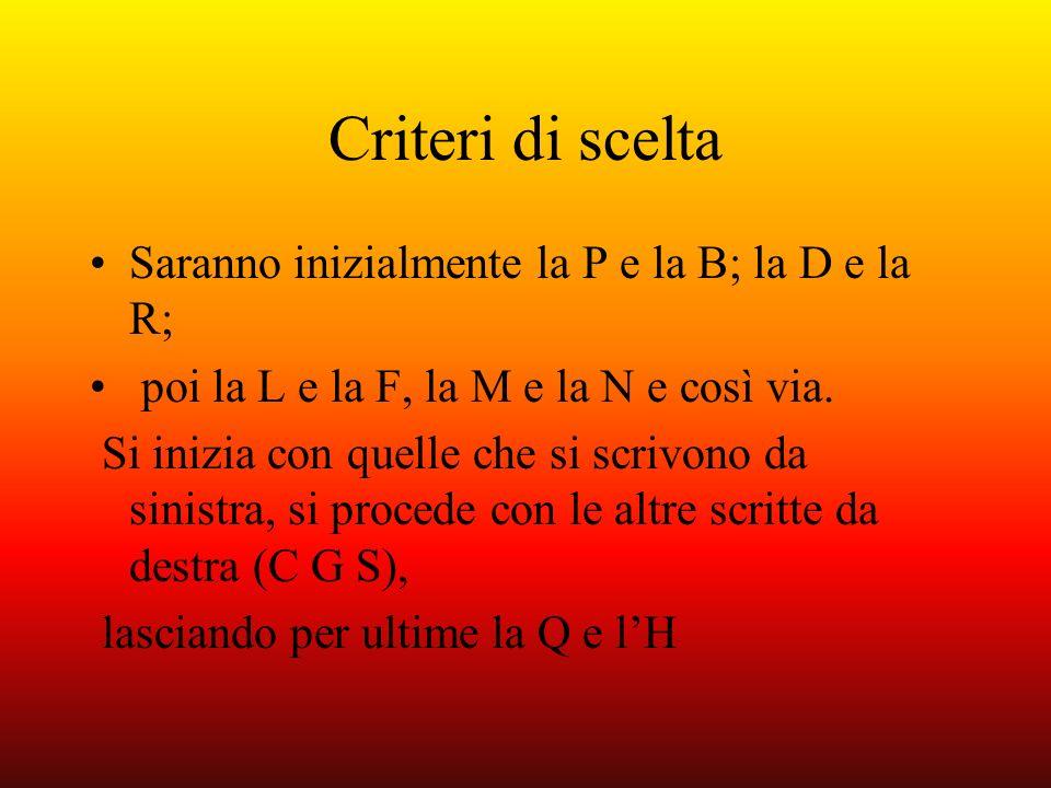 Criteri di scelta Saranno inizialmente la P e la B; la D e la R; poi la L e la F, la M e la N e così via. Si inizia con quelle che si scrivono da sini