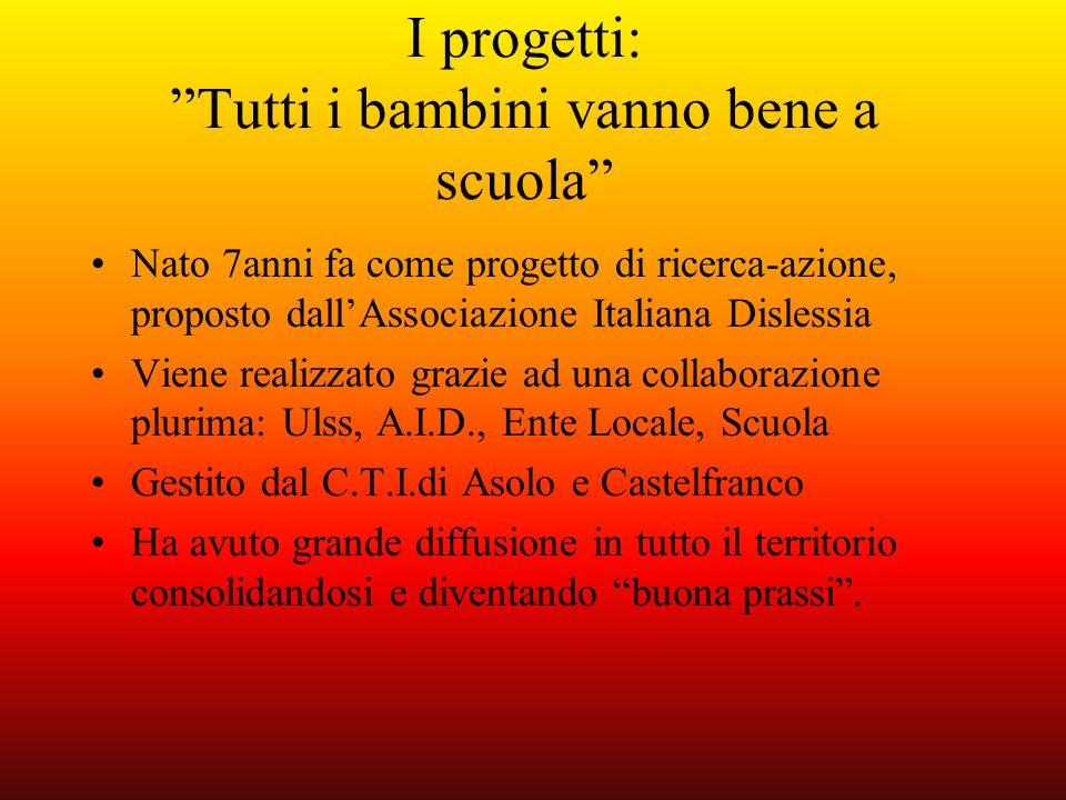 I progetti: Tutti i bambini vanno bene a scuola Nato 7anni fa come progetto di ricerca-azione, proposto dallAssociazione Italiana Dislessia Viene real