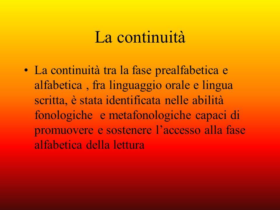 Il percorso di scrittura Il percorso della scrittura risulta simile: da unità linguistiche minime a elementi via via più complessi.