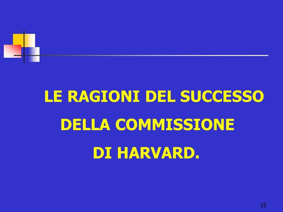 LE RAGIONI DEL SUCCESSO DELLA COMMISSIONE DI HARVARD. 15