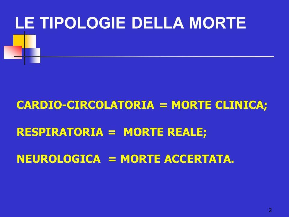 2 LE TIPOLOGIE DELLA MORTE CARDIO-CIRCOLATORIA = MORTE CLINICA; RESPIRATORIA = MORTE REALE; NEUROLOGICA = MORTE ACCERTATA.