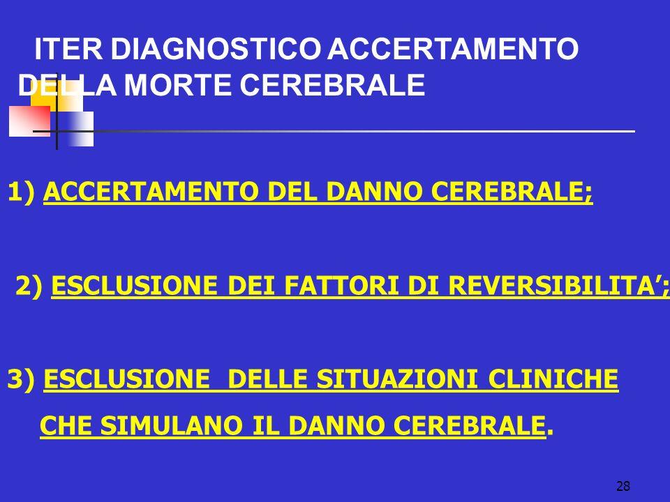 28 1) ACCERTAMENTO DEL DANNO CEREBRALE; 2) ESCLUSIONE DEI FATTORI DI REVERSIBILITA; 3) ESCLUSIONE DELLE SITUAZIONI CLINICHE CHE SIMULANO IL DANNO CEREBRALE.