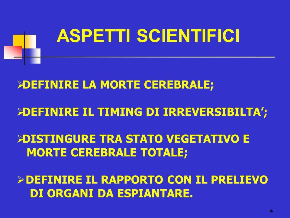 ASPETTI SCIENTIFICI 4 DEFINIRE LA MORTE CEREBRALE; DEFINIRE IL TIMING DI IRREVERSIBILTA; DISTINGURE TRA STATO VEGETATIVO E MORTE CEREBRALE TOTALE; DEFINIRE IL RAPPORTO CON IL PRELIEVO DI ORGANI DA ESPIANTARE.