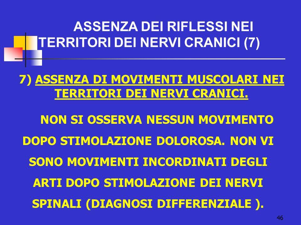 46 ASSENZA DEI RIFLESSI NEI TERRITORI DEI NERVI CRANICI (7) 7) ASSENZA DI MOVIMENTI MUSCOLARI NEI TERRITORI DEI NERVI CRANICI.