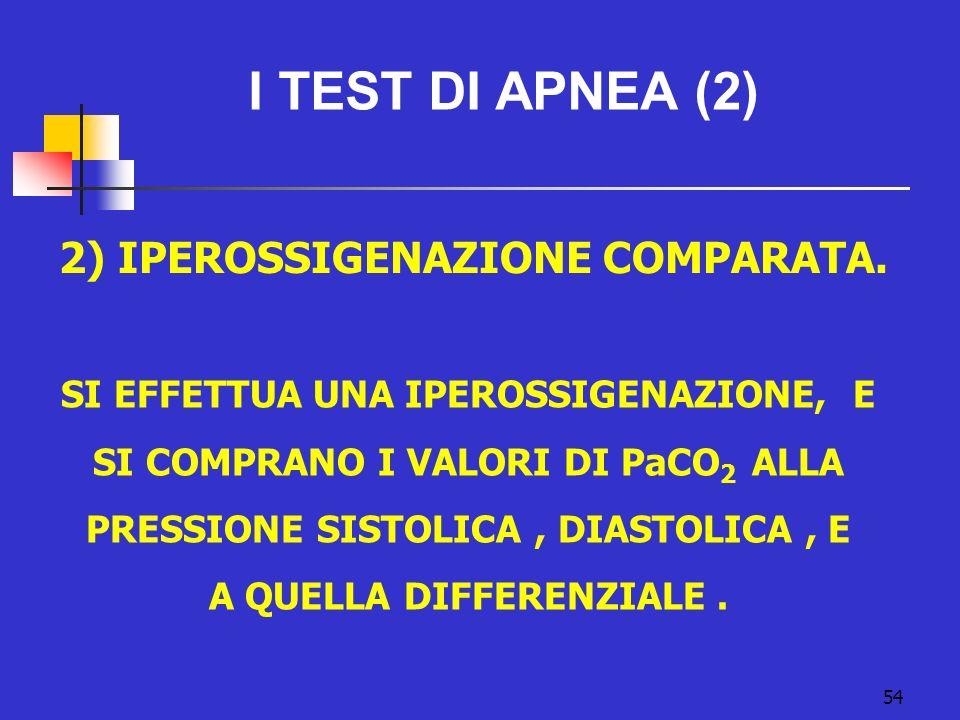 54 I TEST DI APNEA (2) 2) IPEROSSIGENAZIONE COMPARATA.