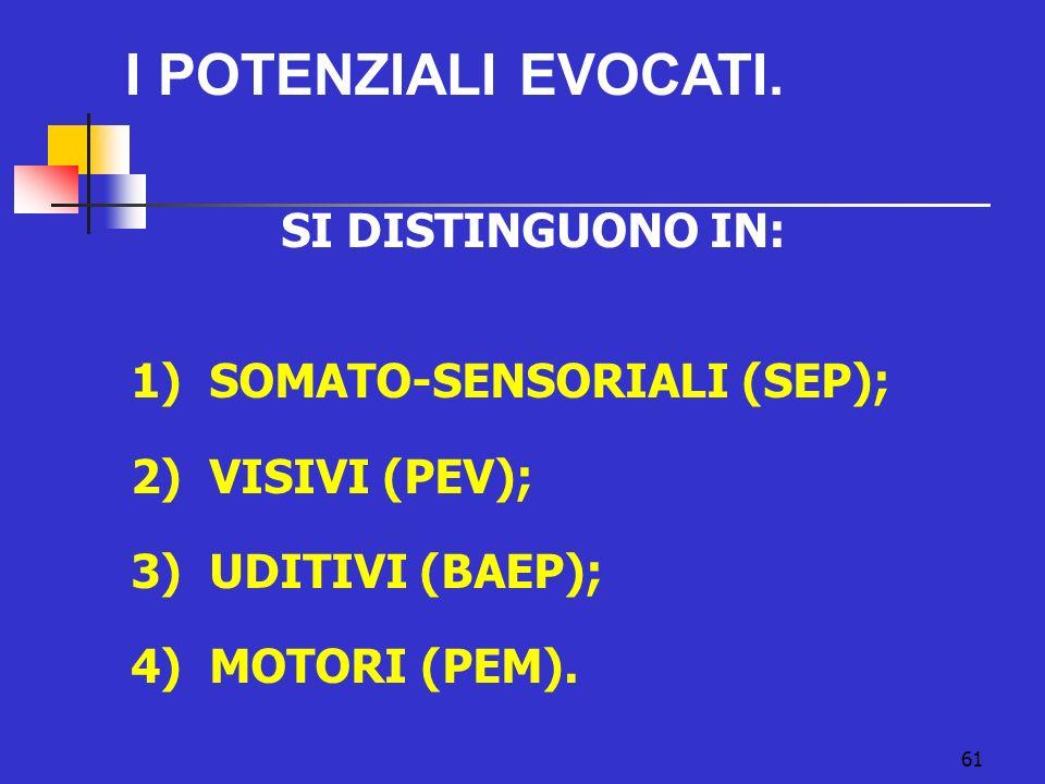 SI DISTINGUONO IN: 1) SOMATO-SENSORIALI (SEP); 2) VISIVI (PEV); 3) UDITIVI (BAEP); 4) MOTORI (PEM).