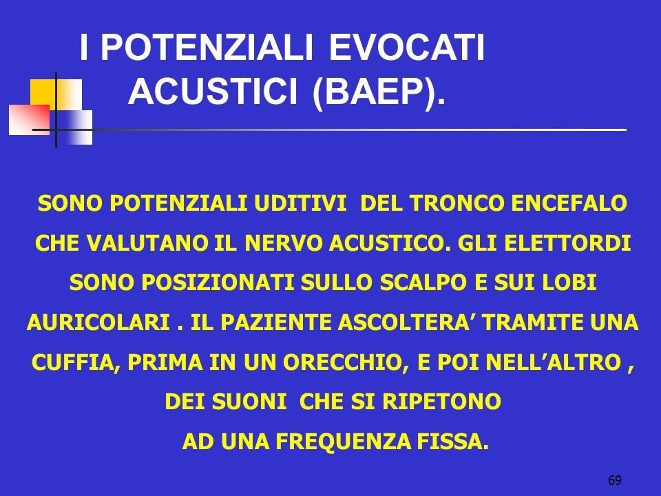 69 I POTENZIALI EVOCATI ACUSTICI (BAEP).