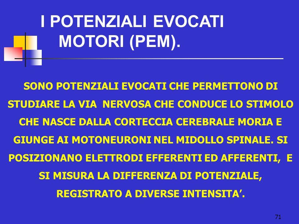 71 I POTENZIALI EVOCATI MOTORI (PEM).