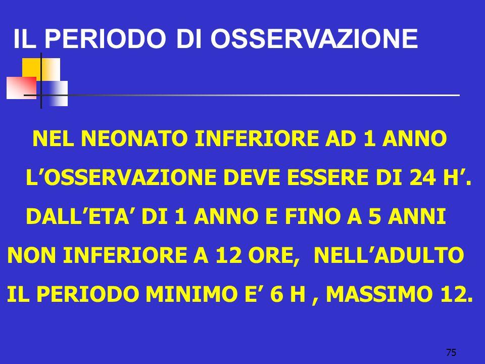 75 IL PERIODO DI OSSERVAZIONE NEL NEONATO INFERIORE AD 1 ANNO LOSSERVAZIONE DEVE ESSERE DI 24 H.