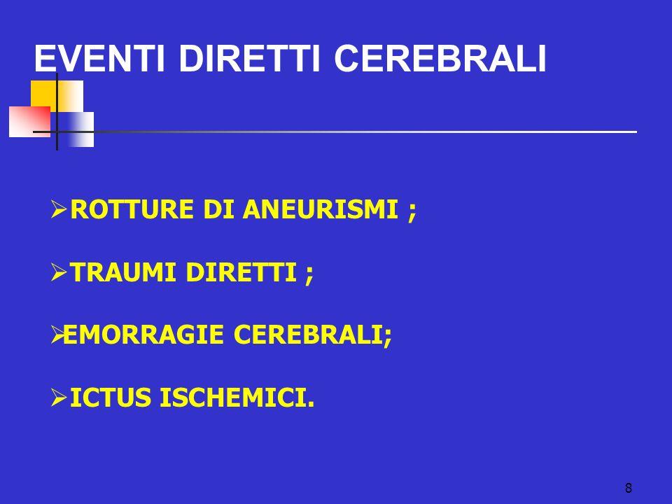 8 EVENTI DIRETTI CEREBRALI ROTTURE DI ANEURISMI ; TRAUMI DIRETTI ; EMORRAGIE CEREBRALI; ICTUS ISCHEMICI.